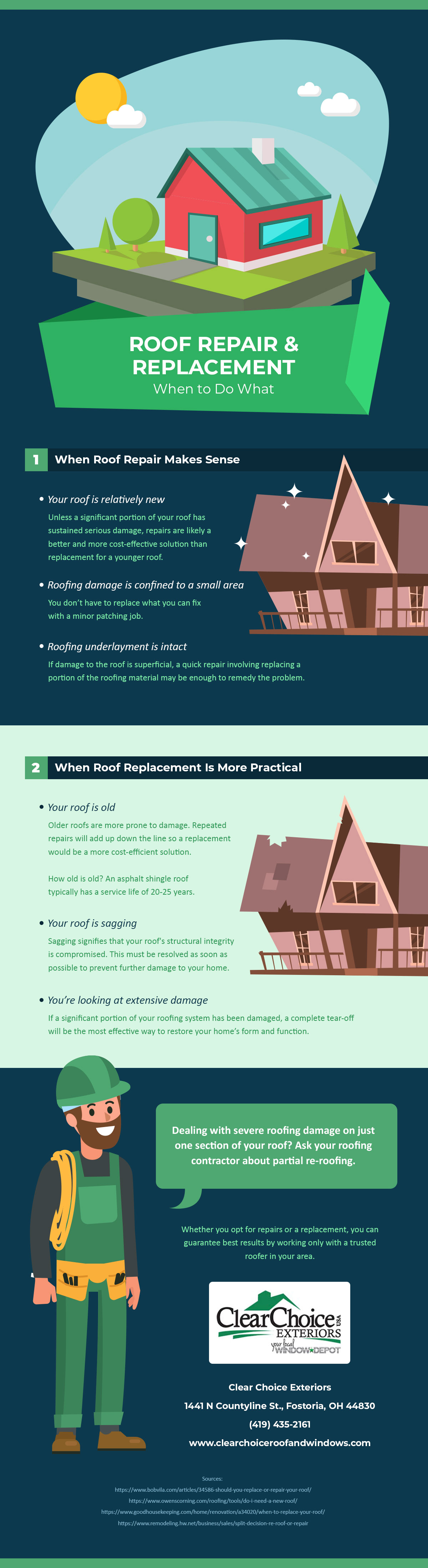 Infographic: Roof Repair and Replacement